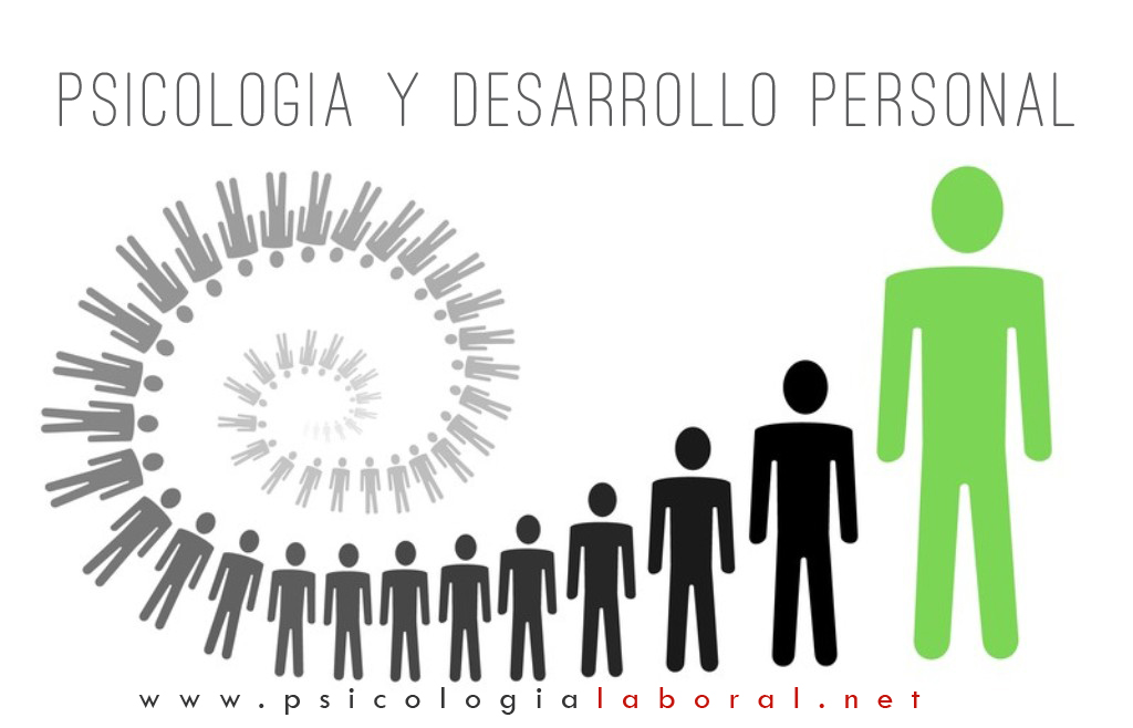 psicología positiva y desarrollo personal
