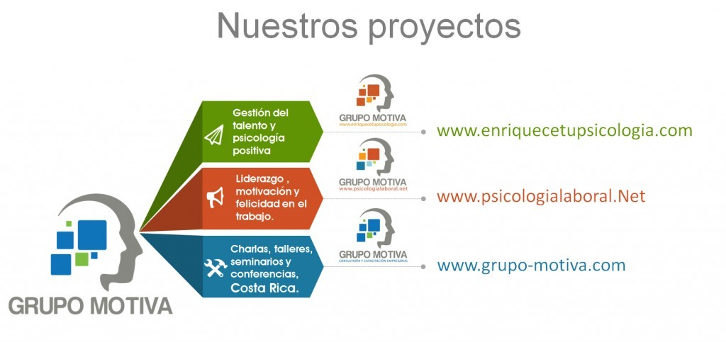 Grupo-Motiva-proyectos